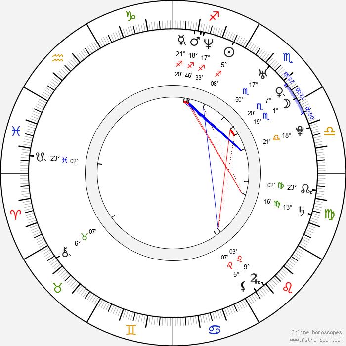 Timothy Anderson - Birth horoscope chart