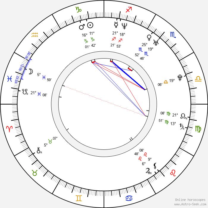 Timothy Andrew Cruz - Birth horoscope chart