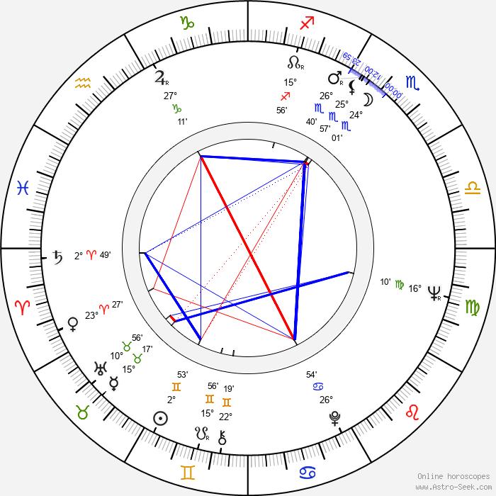 Timothy Brown - Birth horoscope chart