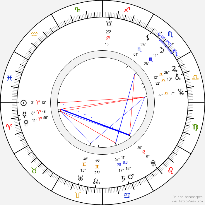 Timothy Dalton - Birth horoscope chart