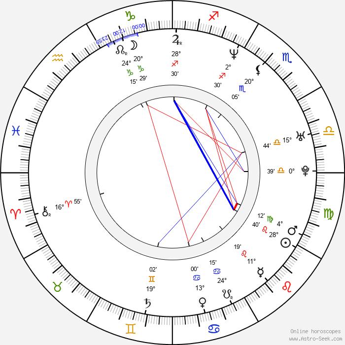 Timothy Patrick Klein - Birth horoscope chart