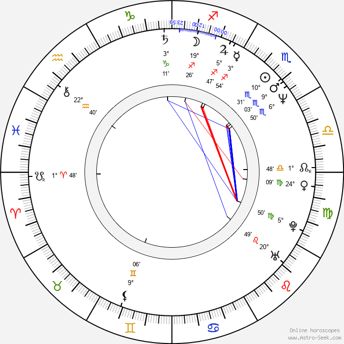 Timothy Patrick Murphy - Birth horoscope chart
