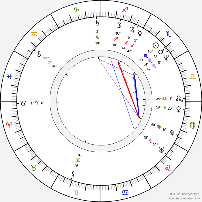 Timothy Patrick Murphy - Birth horoscope chart