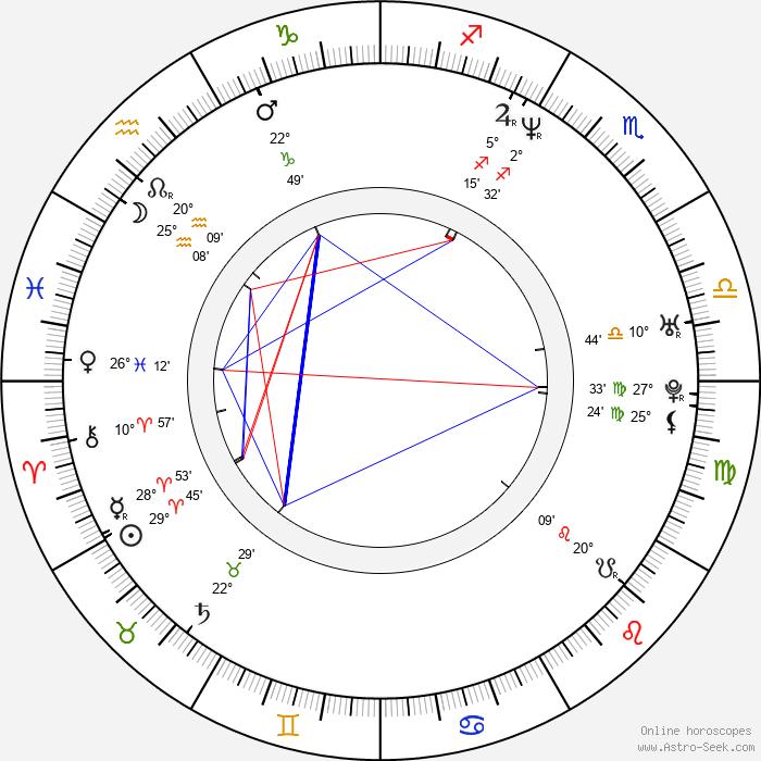 Tina Cousins - Birth horoscope chart