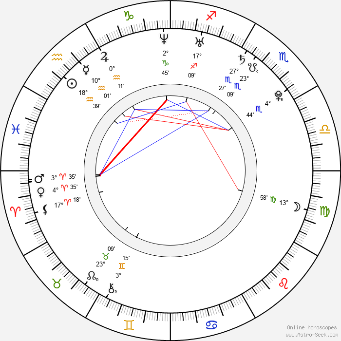 Tina Majorino - Birth horoscope chart