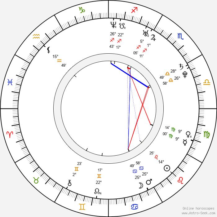 Tina O'Brien - Birth horoscope chart