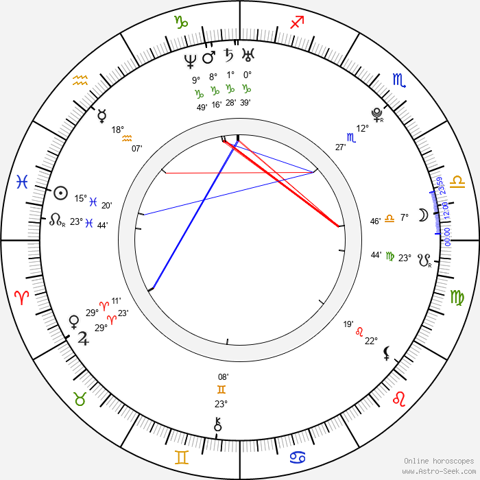Tina Parol - Birth horoscope chart