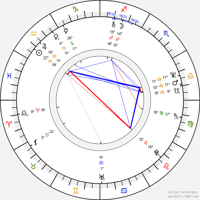 Tino Casal - Birth horoscope chart