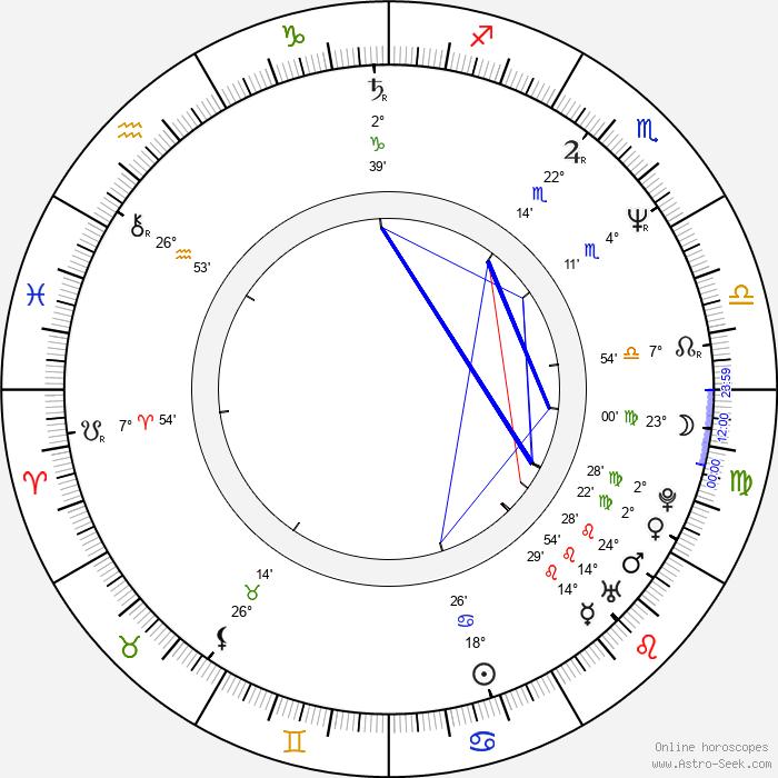 Tobias Moretti - Birth horoscope chart