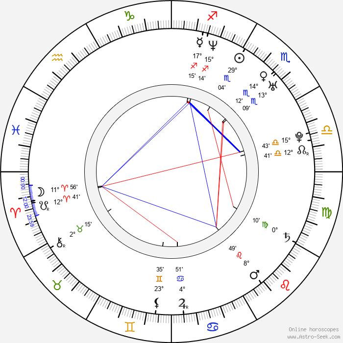 Tobias Sammet - Birth horoscope chart