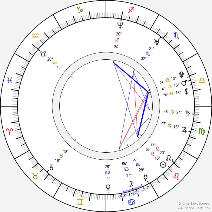 Tobias Santelmann - Birth horoscope chart
