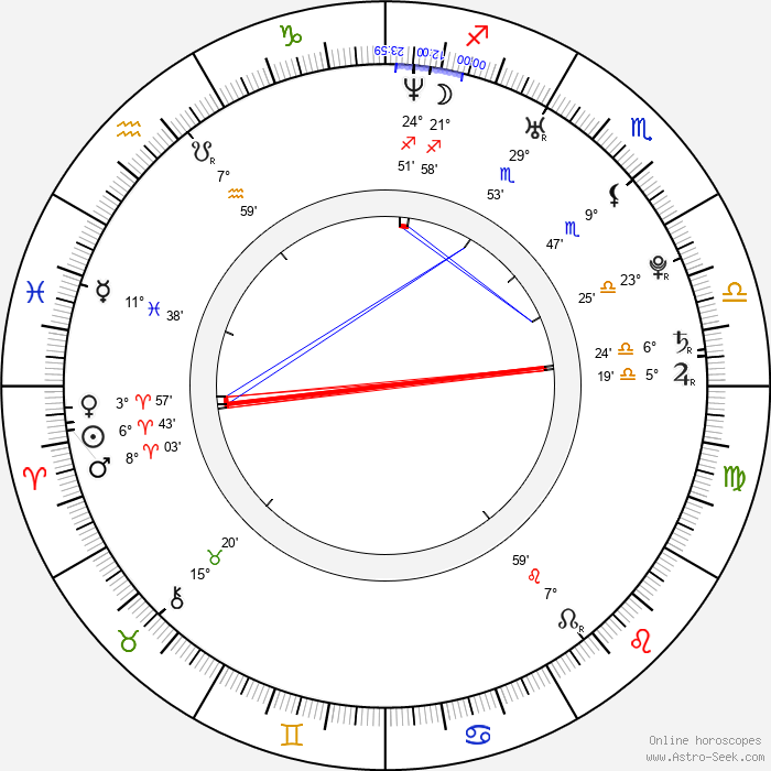 Tobias Schenke - Birth horoscope chart