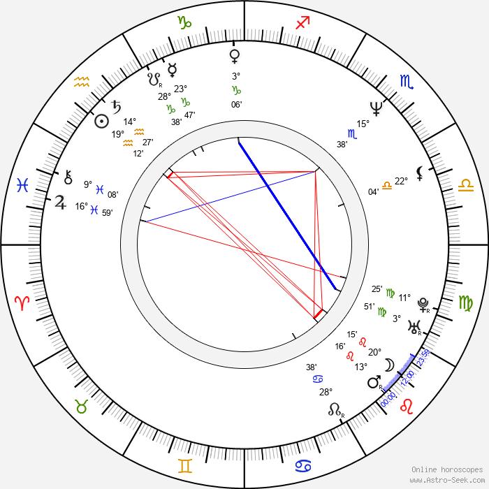 Toby Emmerich - Birth horoscope chart