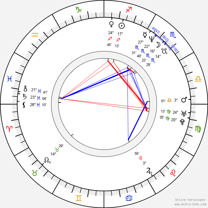 Toby Huss - Birth horoscope chart