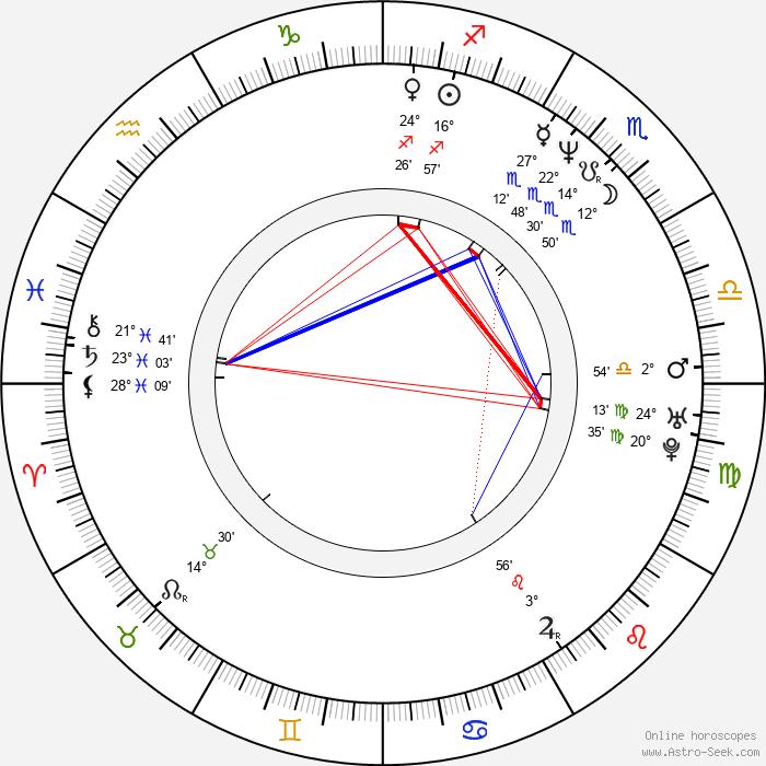 Toby Huss - Birth horoscope chart
