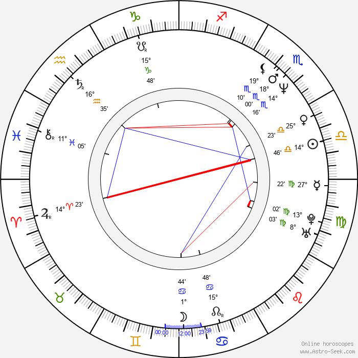 Todd Bryant - Birth horoscope chart