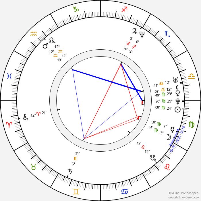 Todd Edwards - Birth horoscope chart