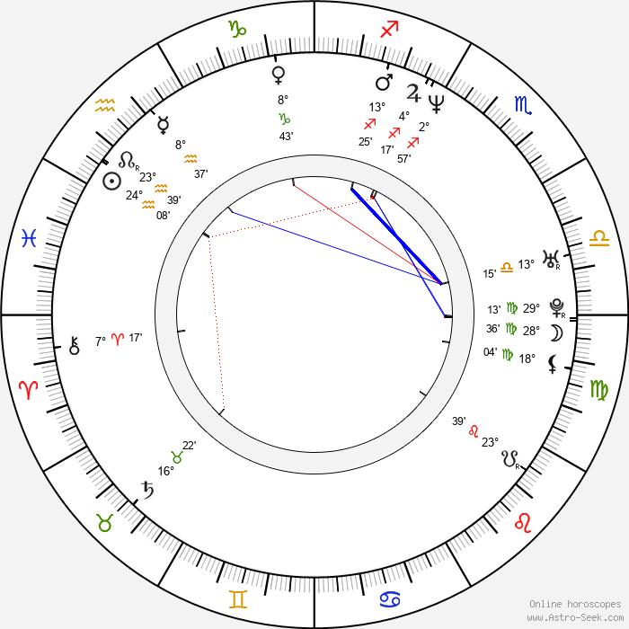 Todd Kauffman - Birth horoscope chart