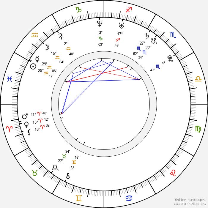 Todd Lasance - Birth horoscope chart