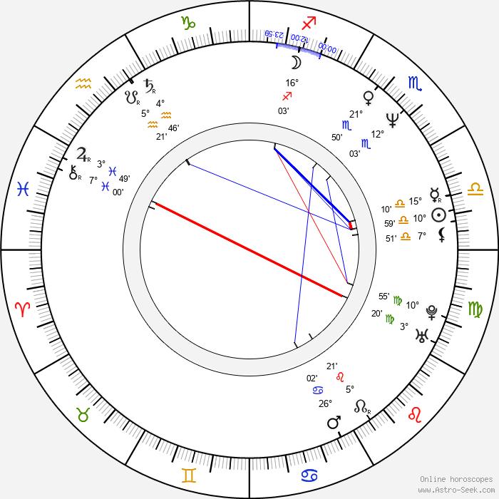 Todd Schroeder - Birth horoscope chart