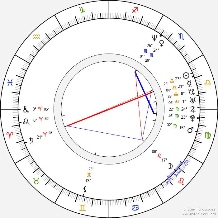 Todd Stashwick - Birth horoscope chart