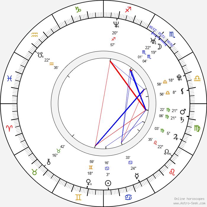 Todd Strauss-Schulson - Birth horoscope chart