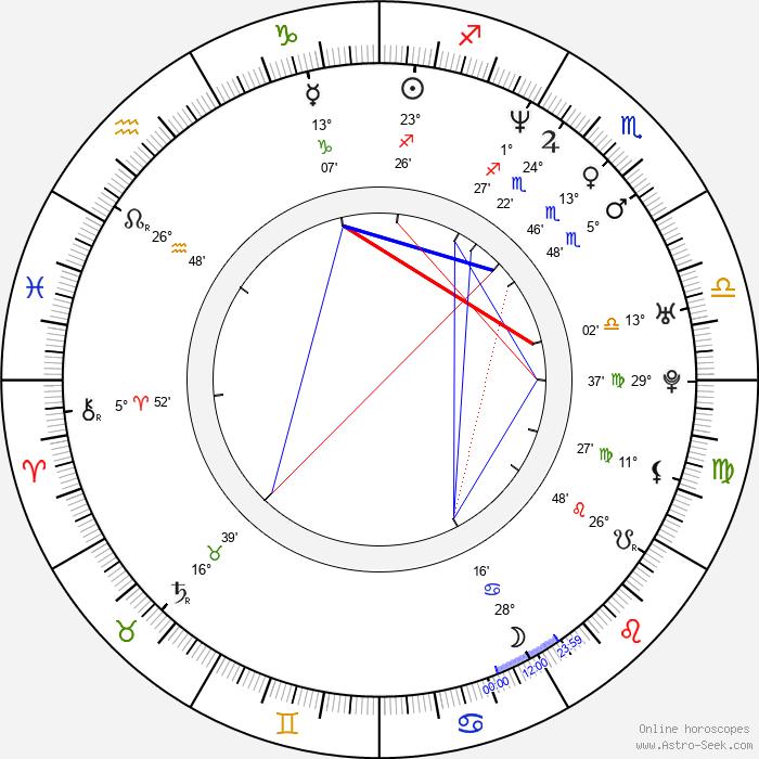 Todd Tjersland - Birth horoscope chart