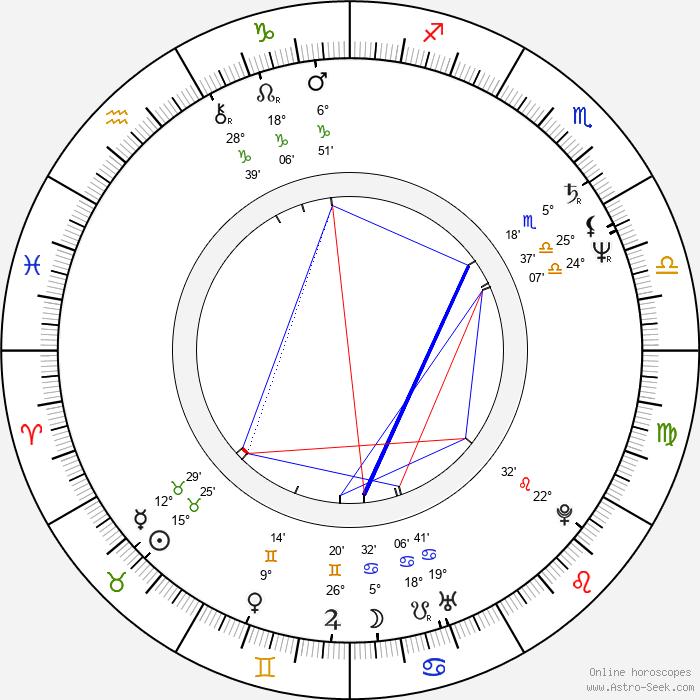 Tom Abernathy - Birth horoscope chart