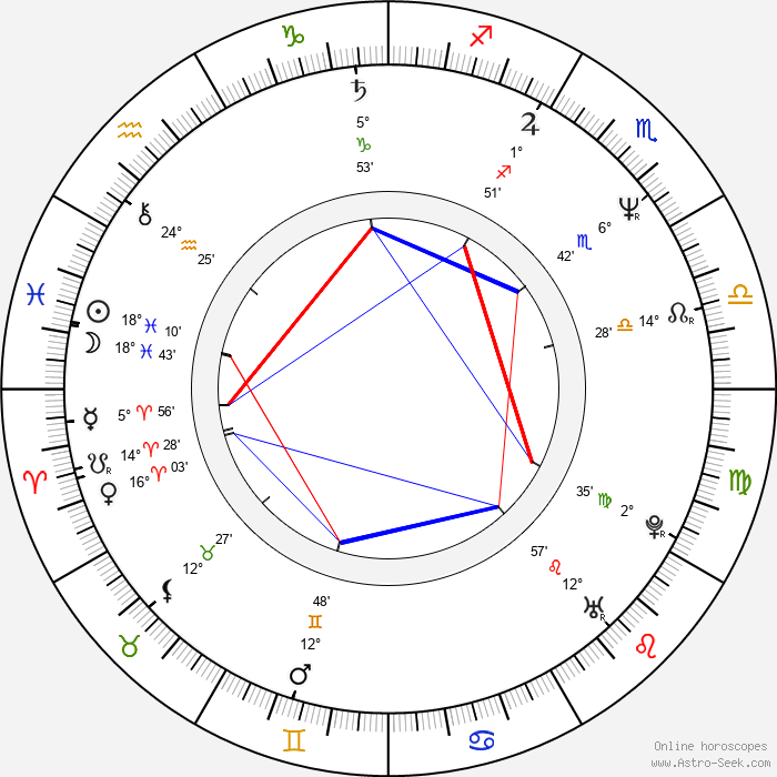 Tom Amandes - Birth horoscope chart