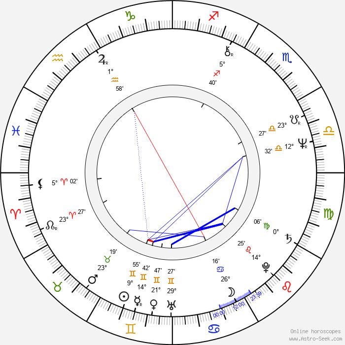 Tom Berenger - Birth horoscope chart