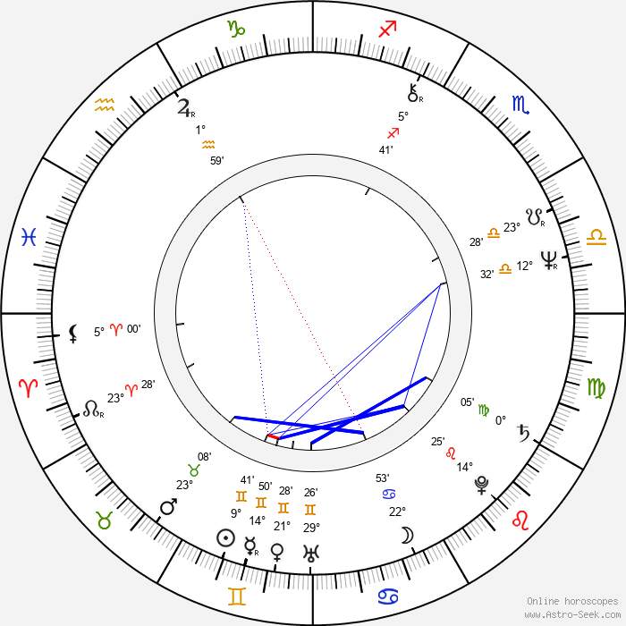 Tom Berenger - Birth horoscope chart