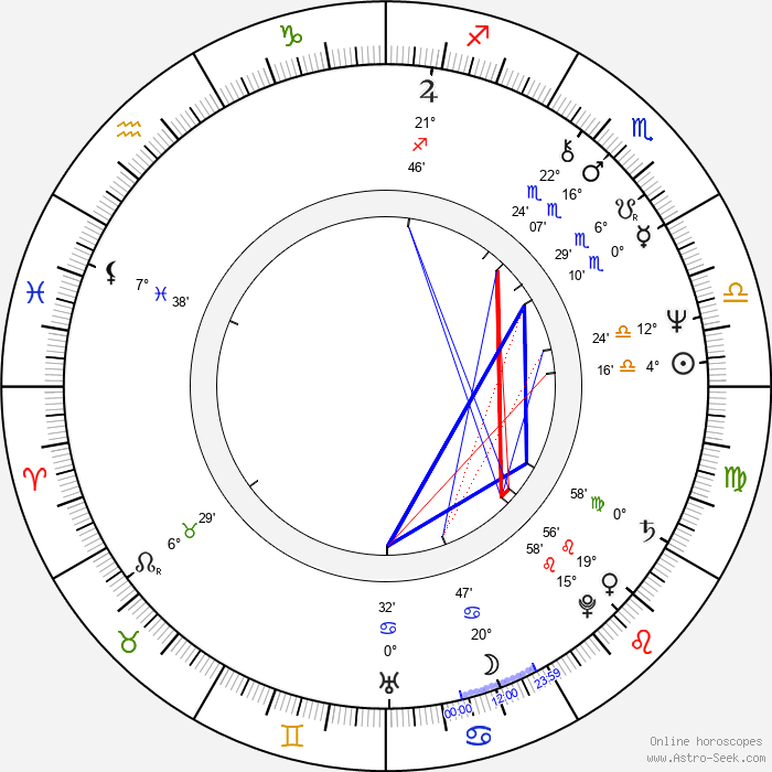 Tom Braidwood - Birth horoscope chart