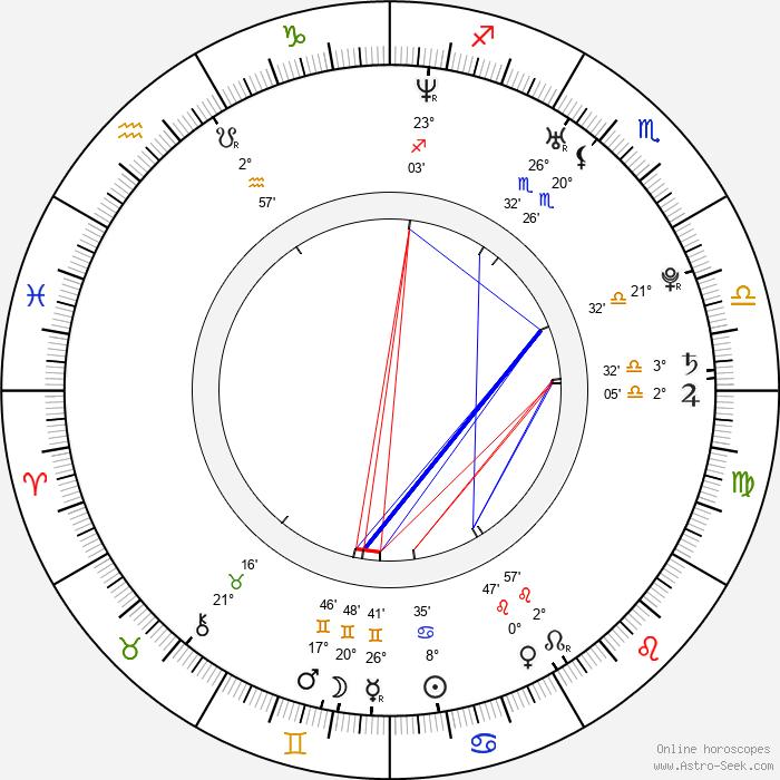 Tom Burke - Birth horoscope chart