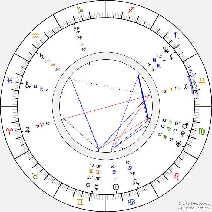 Tom Butcher - Birth horoscope chart