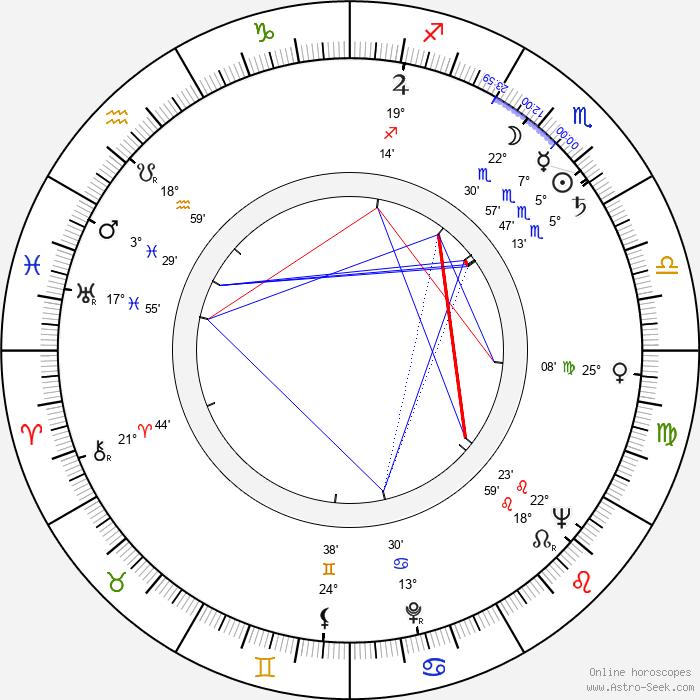 Tom Clancy - Birth horoscope chart