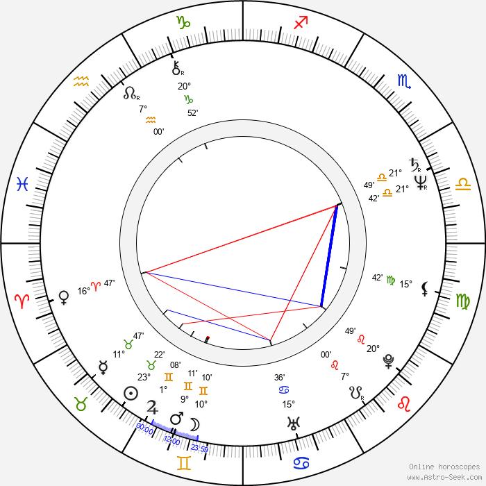 Tom Cochrane - Birth horoscope chart
