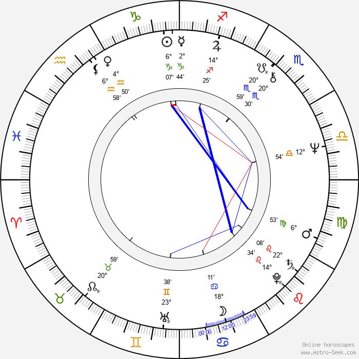 Tom Daley - Birth horoscope chart