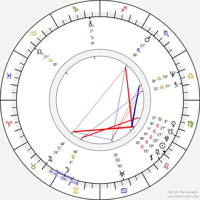 Tom Davis - Birth horoscope chart