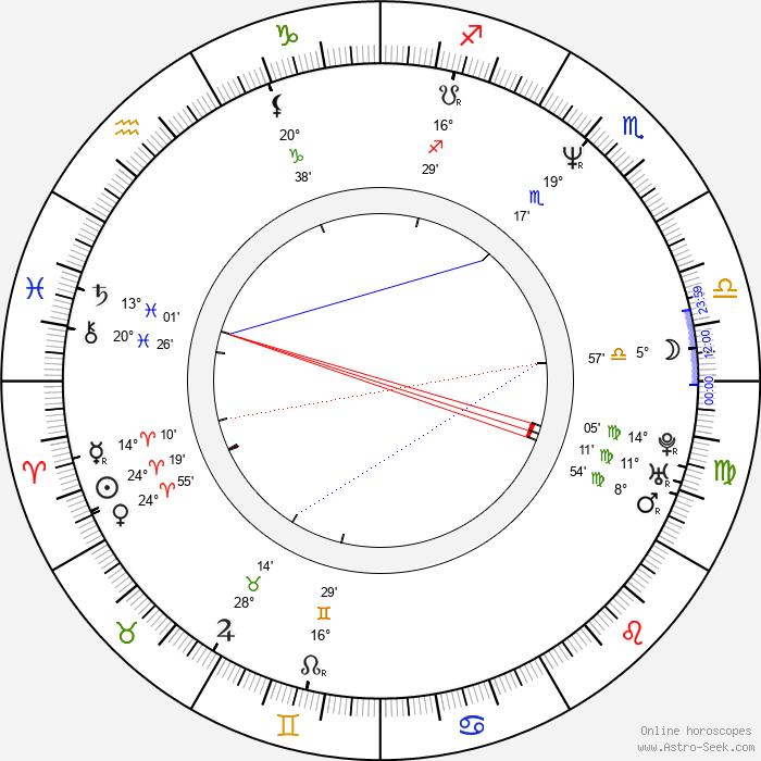 Tom Dey - Birth horoscope chart