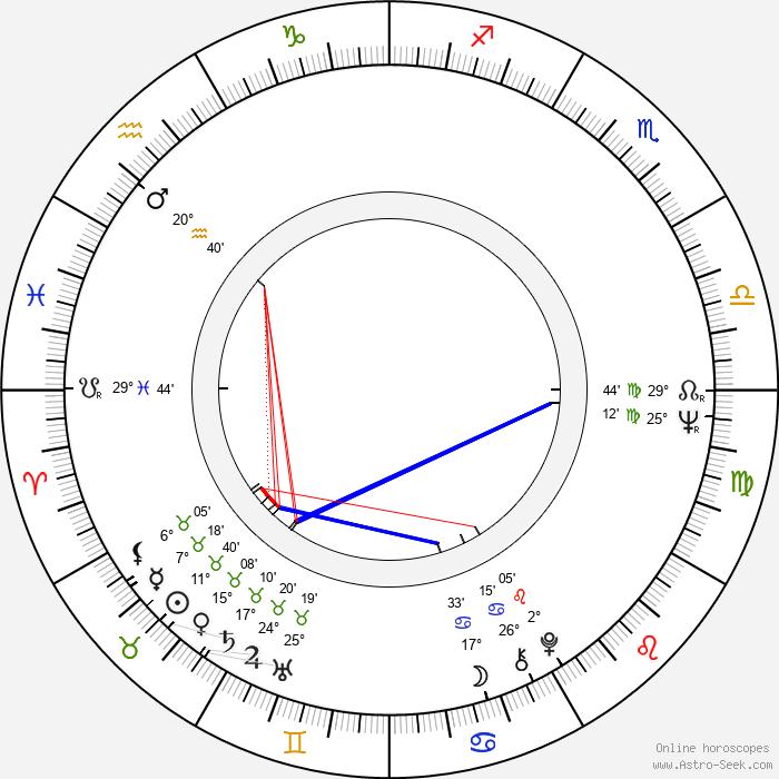 Tom E. Smith - Birth horoscope chart