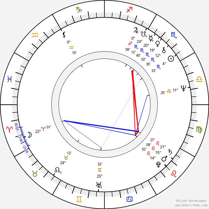 Tom Fitzsimmons - Birth horoscope chart