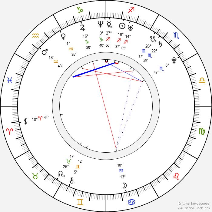 Tom Hern - Birth horoscope chart