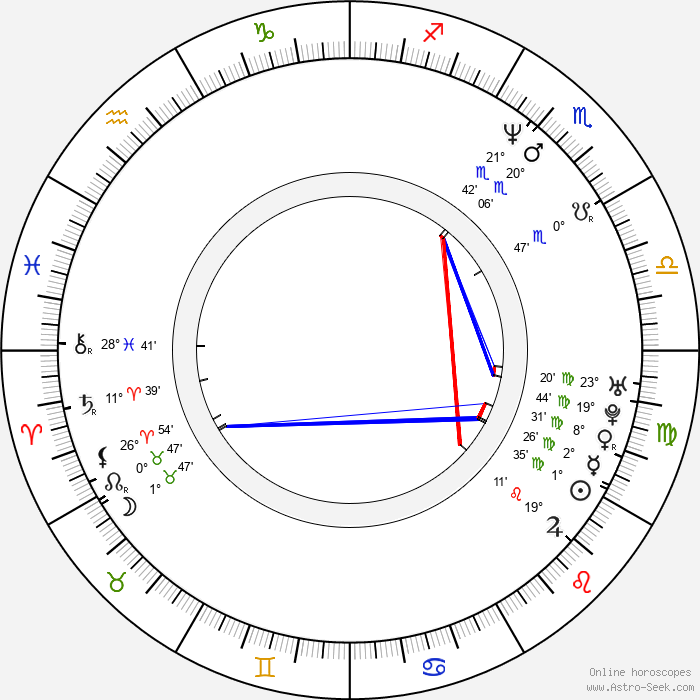 Tom Hollander - Birth horoscope chart