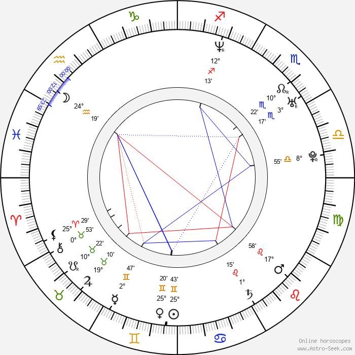 Tom Lenk - Birth horoscope chart
