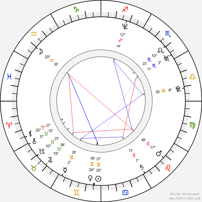 Tom Lenk - Birth horoscope chart