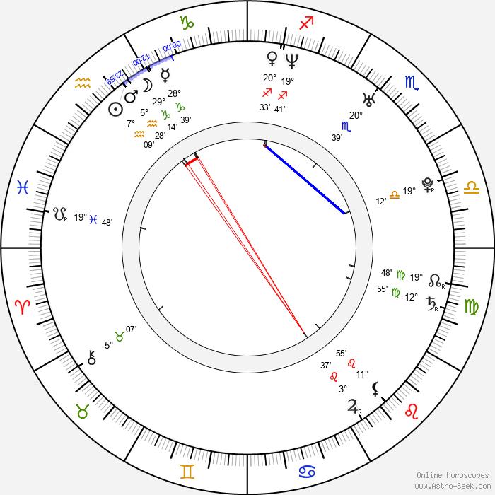 Tom Mattera - Birth horoscope chart