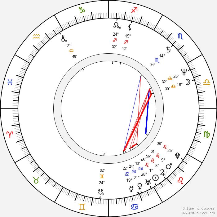 Tom McCamus - Birth horoscope chart