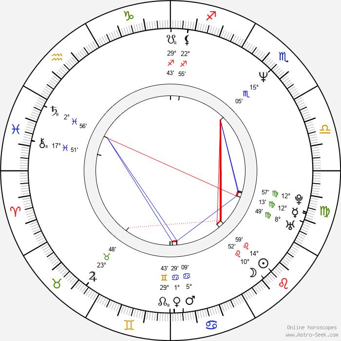 Tom McGrath - Birth horoscope chart