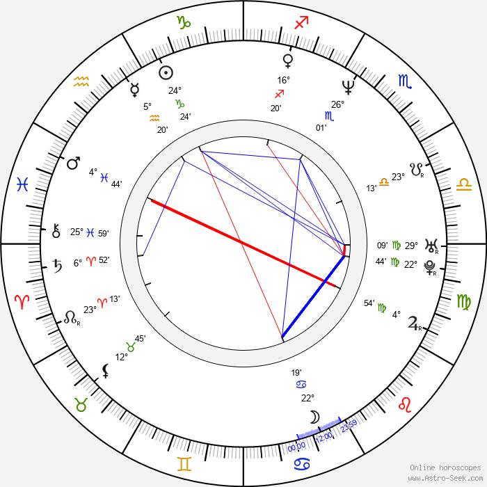 Tom Murphy - Birth horoscope chart