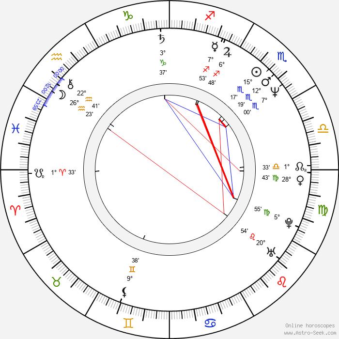 Tom Novembre - Birth horoscope chart
